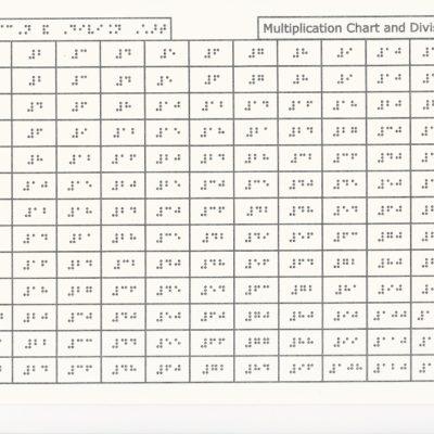 Worksheets Mathematics Division Chart concept de concepteseducation tactile math aids multiplication and division chart literary